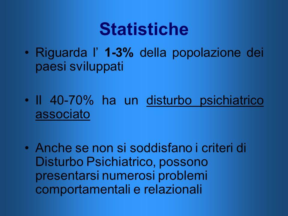 Statistiche Riguarda l' 1-3% della popolazione dei paesi sviluppati