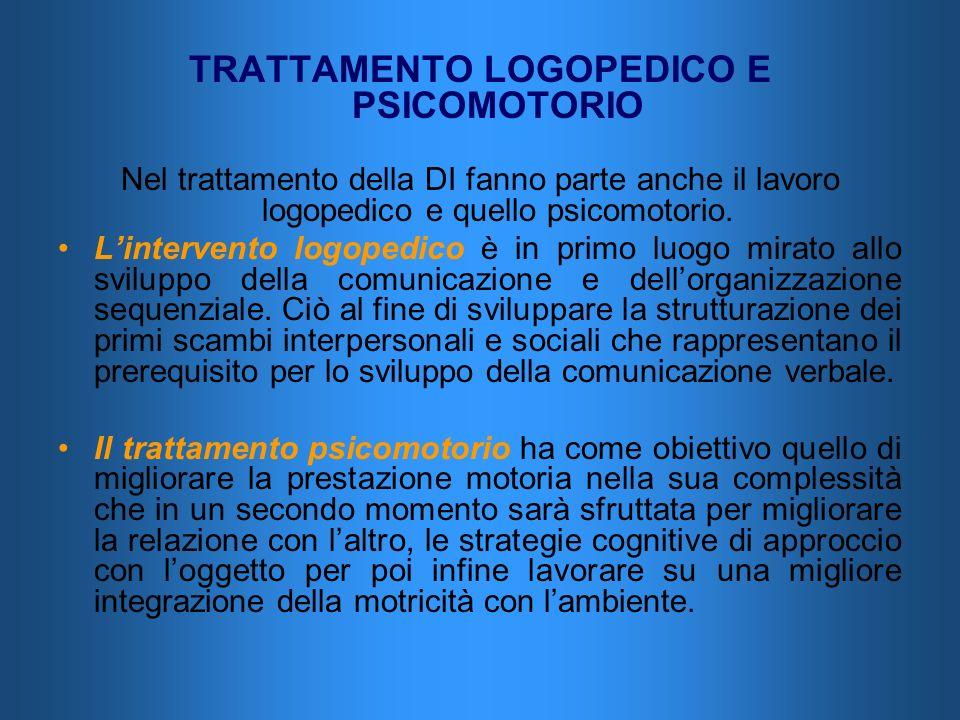 TRATTAMENTO LOGOPEDICO E PSICOMOTORIO