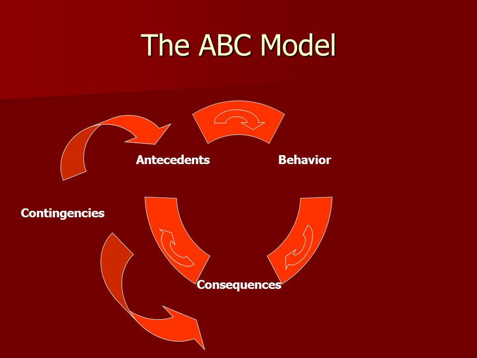The ABC Model Contingencies