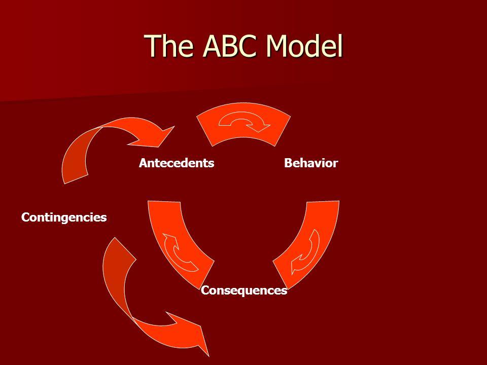 The ABC Model Contingencies