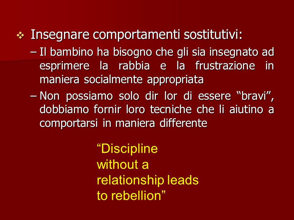 Insegnare comportamenti sostitutivi: