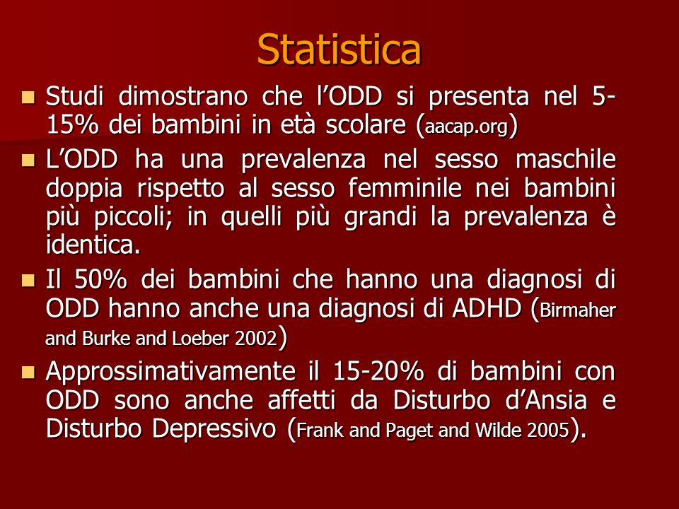 Statistica Studi dimostrano che l'ODD si presenta nel 5-15% dei bambini in età scolare (aacap.org)