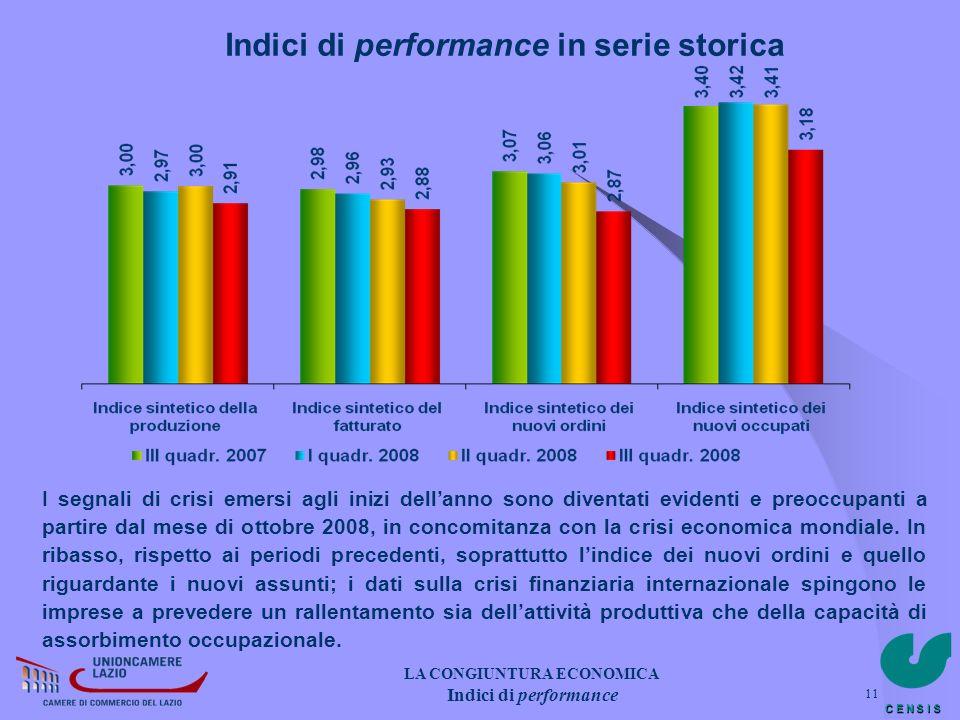 Indici di performance in serie storica LA CONGIUNTURA ECONOMICA