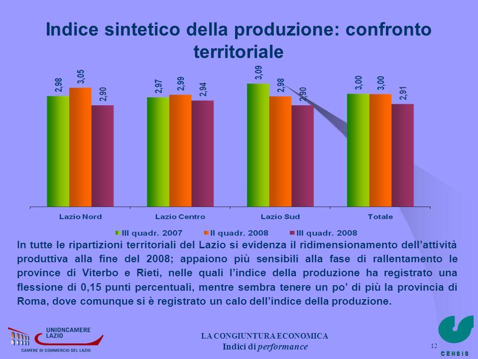 Indice sintetico della produzione: confronto territoriale