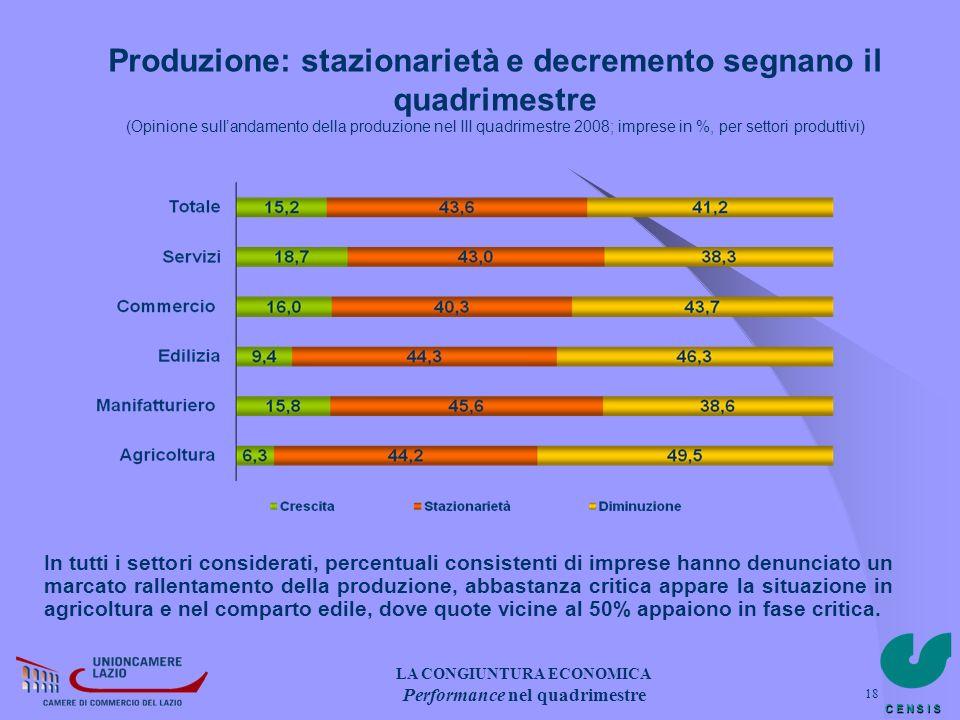 LA CONGIUNTURA ECONOMICA Performance nel quadrimestre