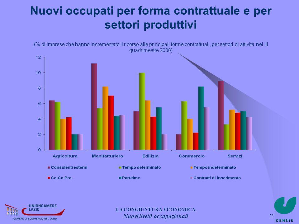 LA CONGIUNTURA ECONOMICA Nuovi livelli occupazionali