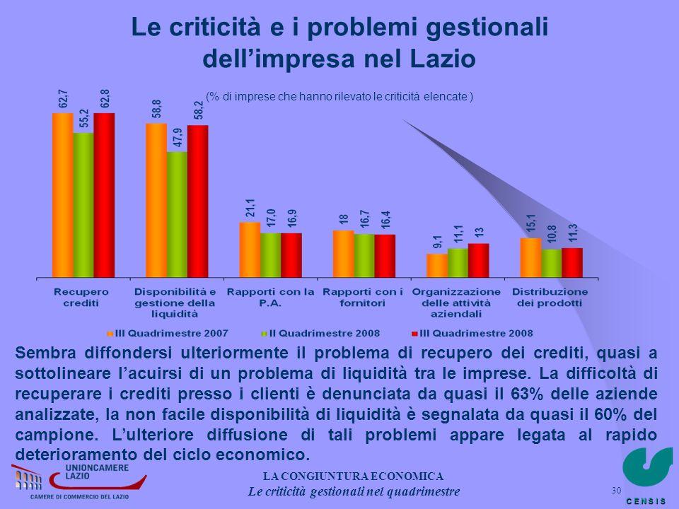 LA CONGIUNTURA ECONOMICA Le criticità gestionali nel quadrimestre