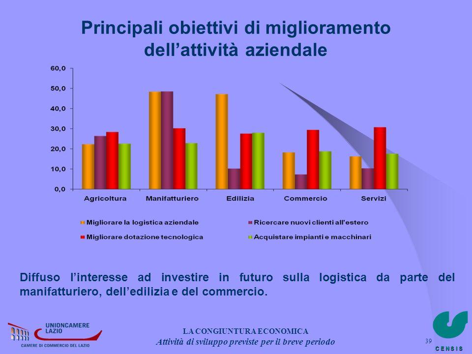 Principali obiettivi di miglioramento dell'attività aziendale