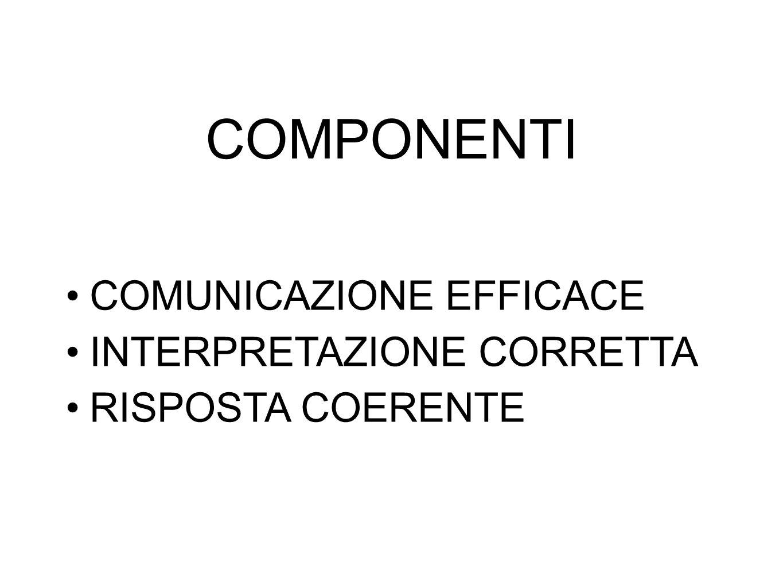 COMPONENTI COMUNICAZIONE EFFICACE INTERPRETAZIONE CORRETTA