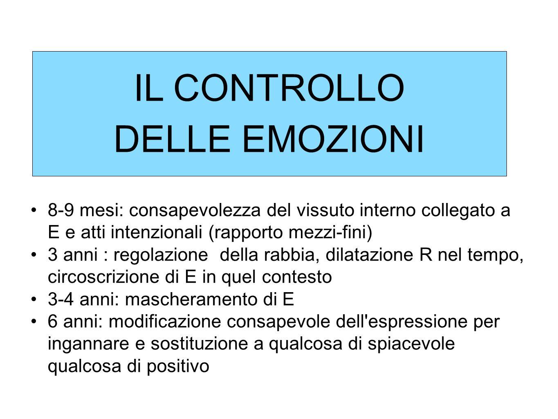 IL CONTROLLO DELLE EMOZIONI
