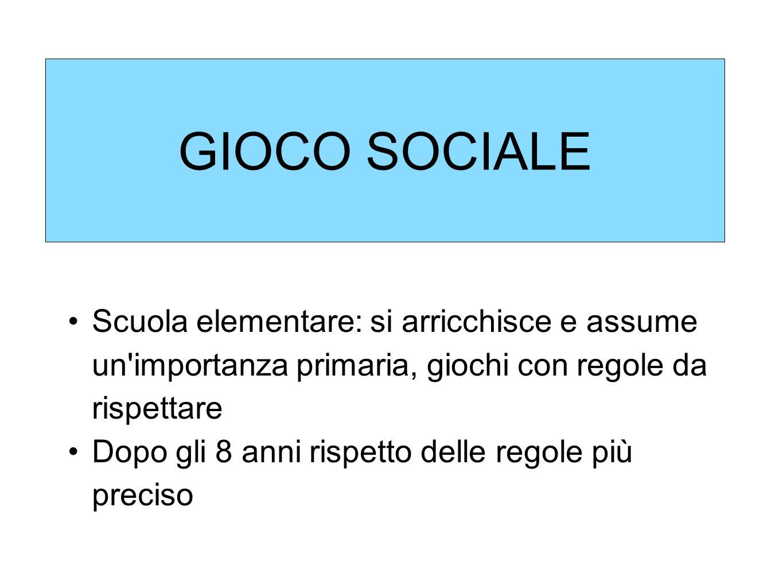 GIOCO SOCIALE Scuola elementare: si arricchisce e assume un importanza primaria, giochi con regole da rispettare.