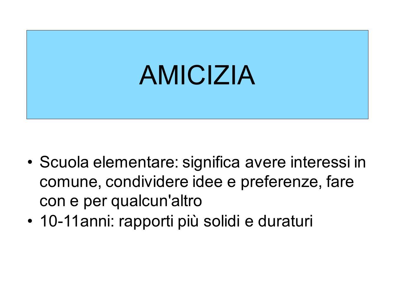 AMICIZIA Scuola elementare: significa avere interessi in comune, condividere idee e preferenze, fare con e per qualcun altro.