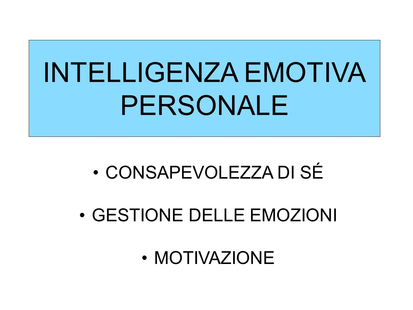 INTELLIGENZA EMOTIVA PERSONALE