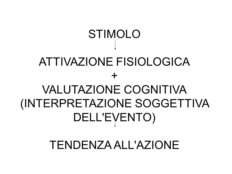 ATTIVAZIONE FISIOLOGICA + VALUTAZIONE COGNITIVA