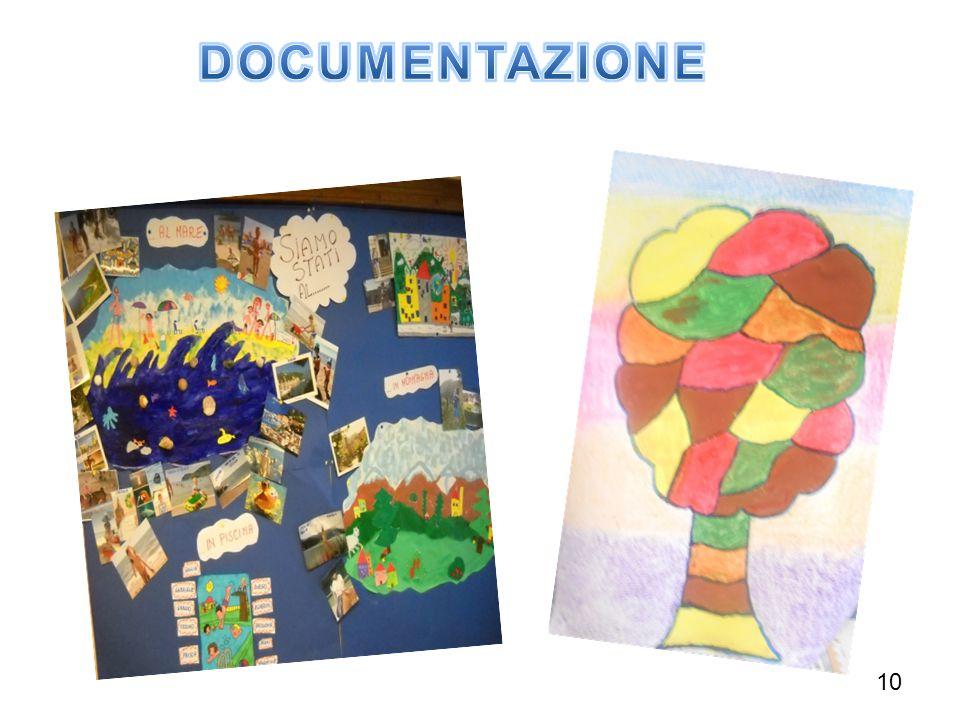 DOCUMENTAZIONE 10
