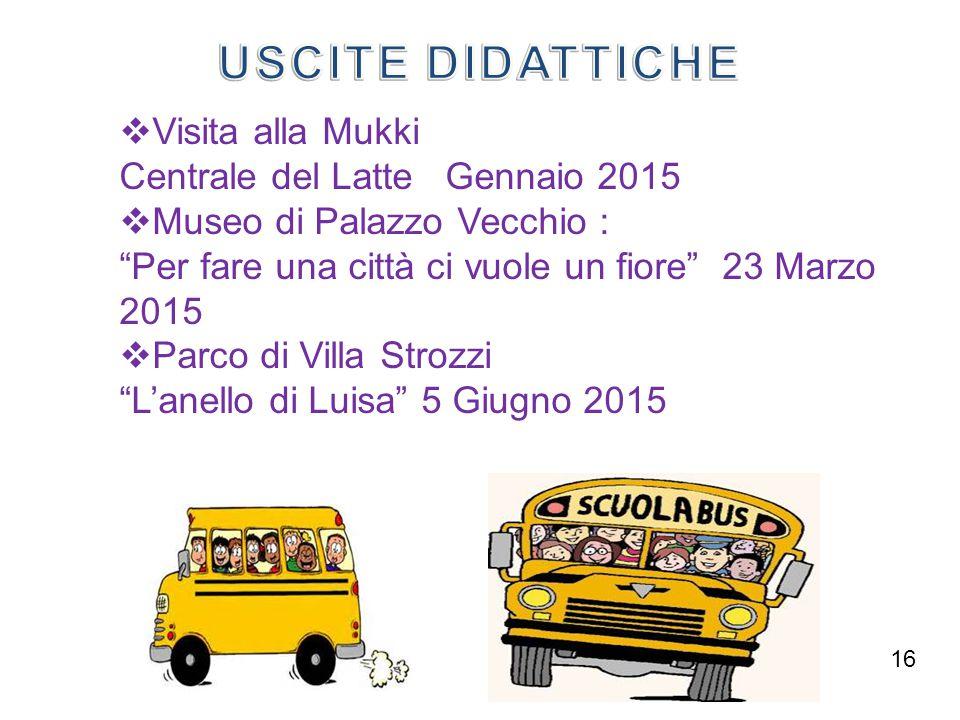 USCITE DIDATTICHE Visita alla Mukki Centrale del Latte Gennaio 2015