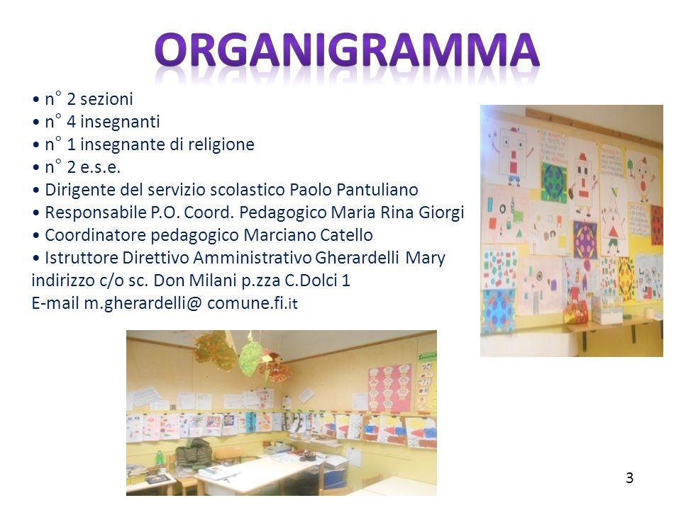 ORGANIGRAMMA • n° 2 sezioni • n° 4 insegnanti
