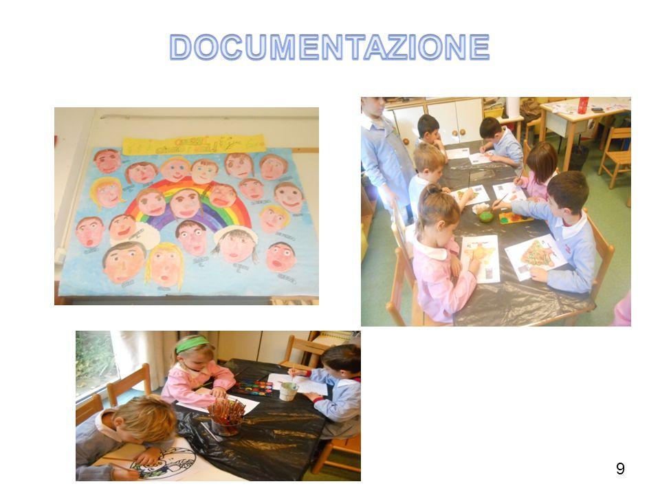 DOCUMENTAZIONE 9