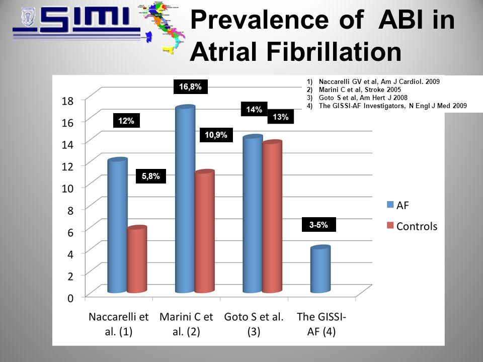 Prevalence of ABI in Atrial Fibrillation