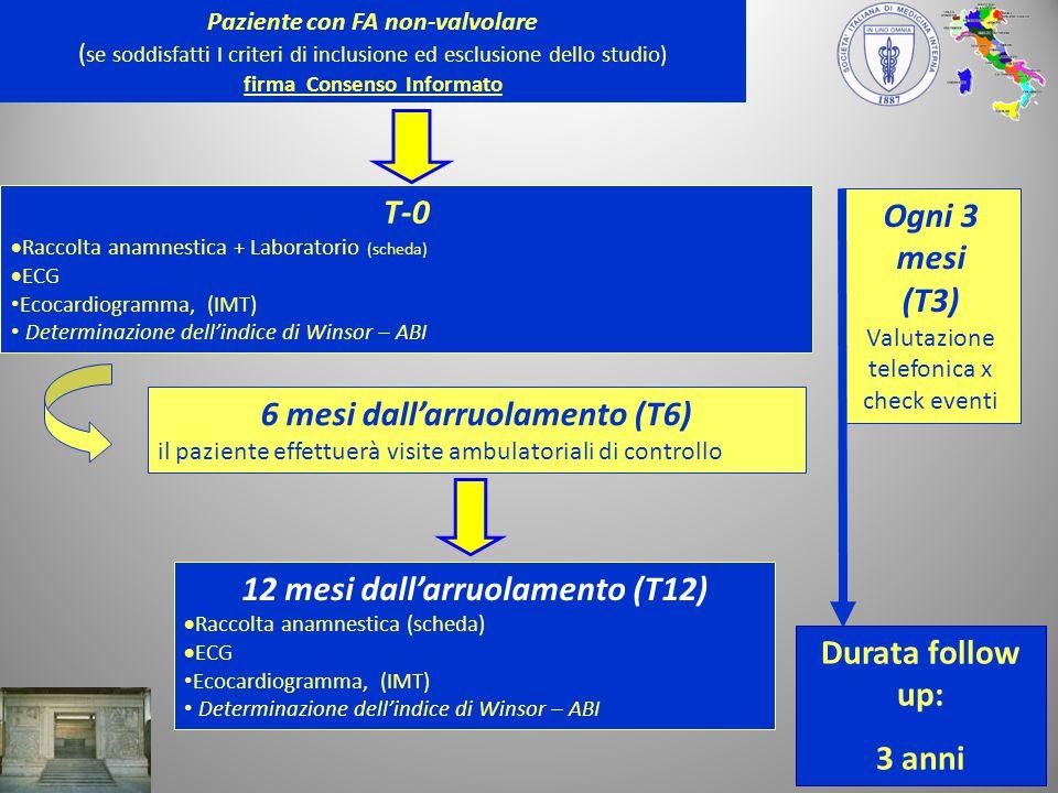 firma Consenso Informato