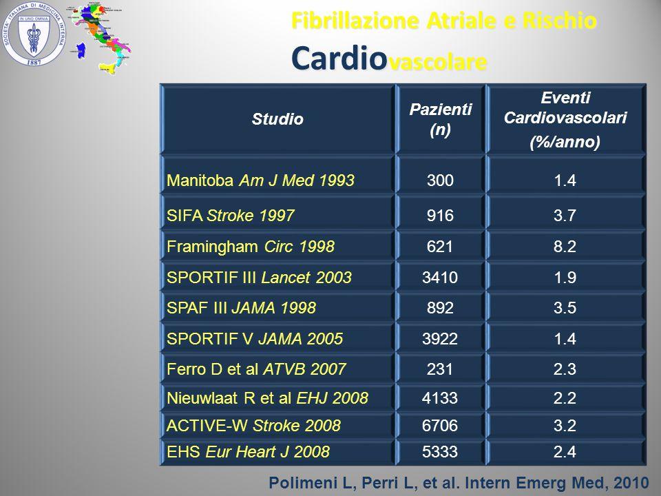 Fibrillazione Atriale e Rischio Cardiovascolare