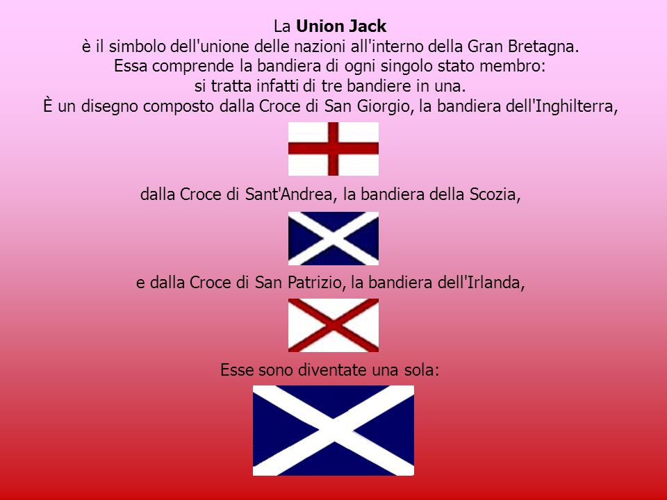 Essa comprende la bandiera di ogni singolo stato membro: