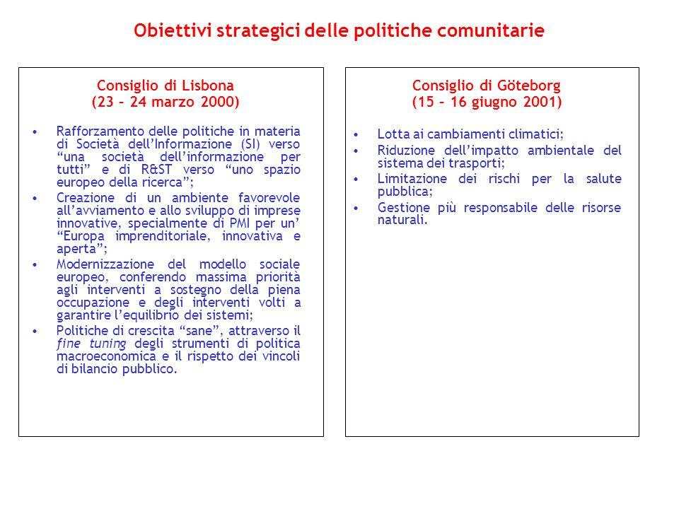 Obiettivi strategici delle politiche comunitarie
