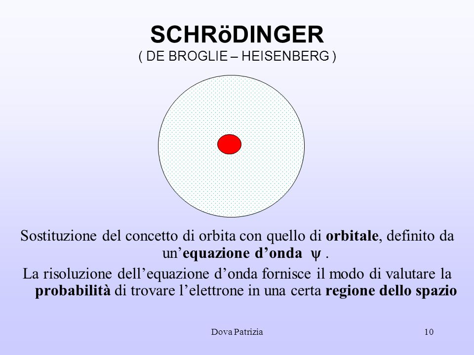 SCHRöDINGER ( DE BROGLIE – HEISENBERG )