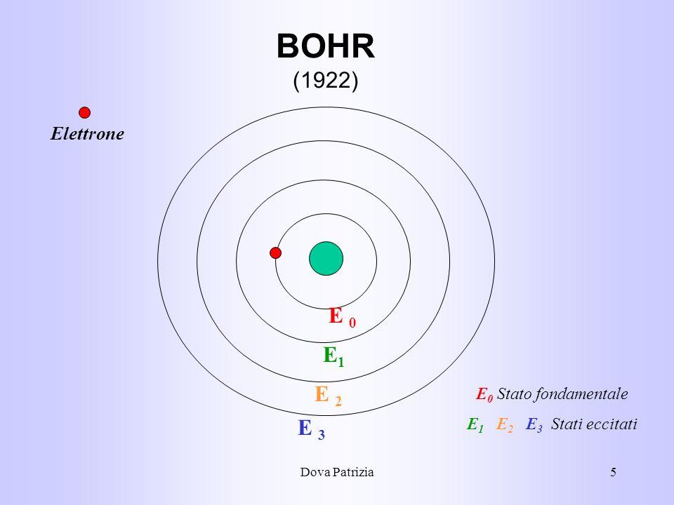 BOHR (1922) E 0 E1 E 2 E 3 Elettrone E0 Stato fondamentale