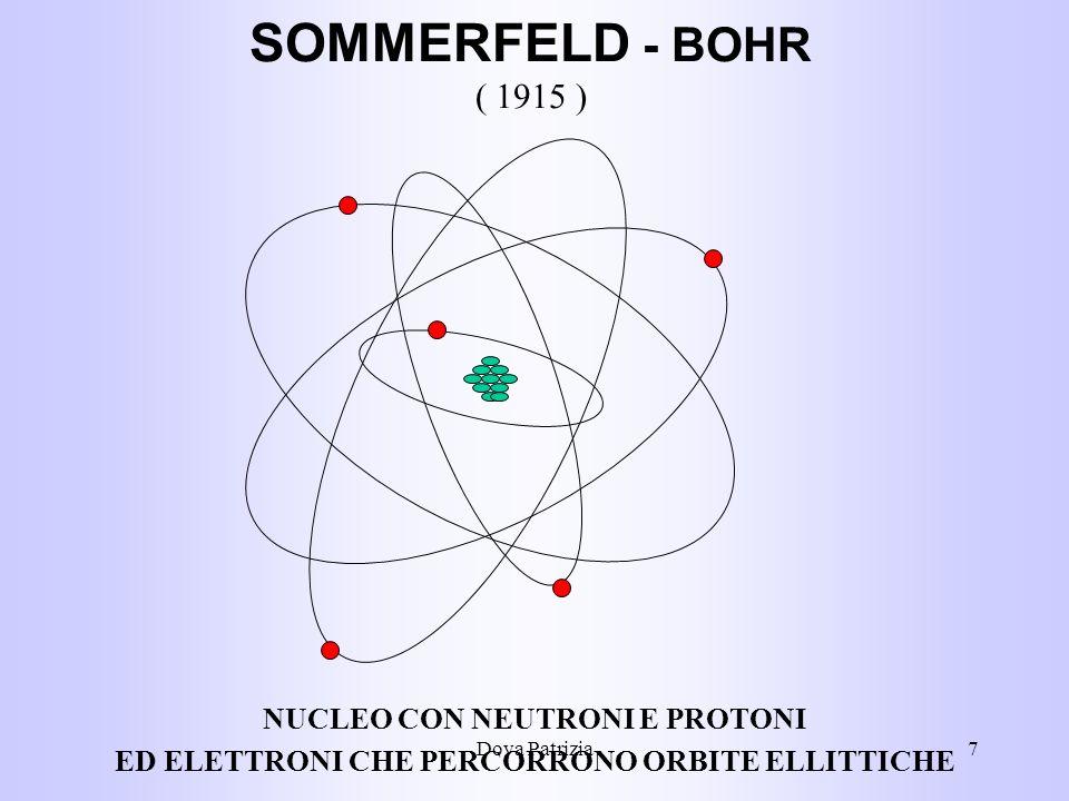 SOMMERFELD - BOHR ( 1915 ) NUCLEO CON NEUTRONI E PROTONI