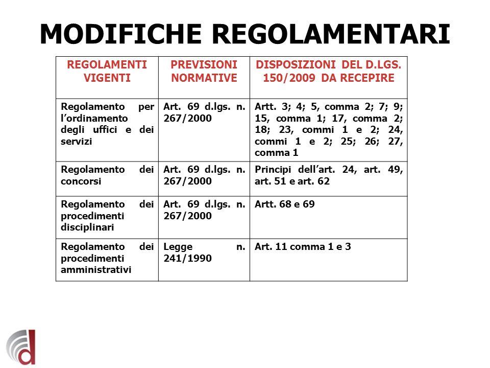 MODIFICHE REGOLAMENTARI DISPOSIZIONI DEL D.LGS. 150/2009 DA RECEPIRE