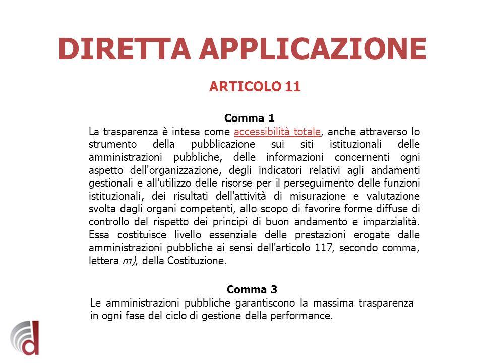 DIRETTA APPLICAZIONE ARTICOLO 11 Comma 1