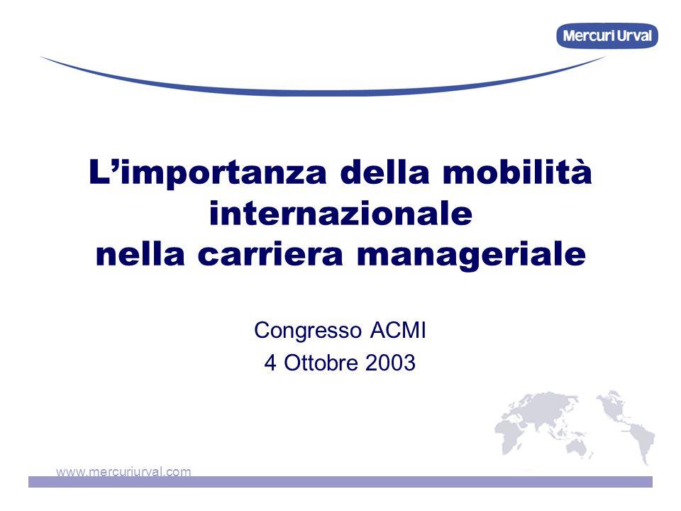 L'importanza della mobilità internazionale nella carriera manageriale