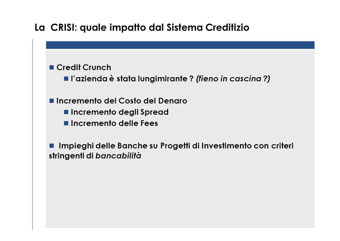 La CRISI: quale impatto dal Sistema Creditizio