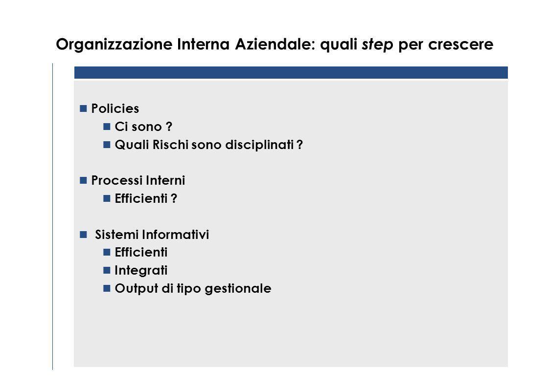 Organizzazione Interna Aziendale: quali step per crescere
