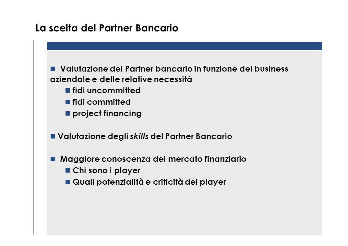 La scelta del Partner Bancario