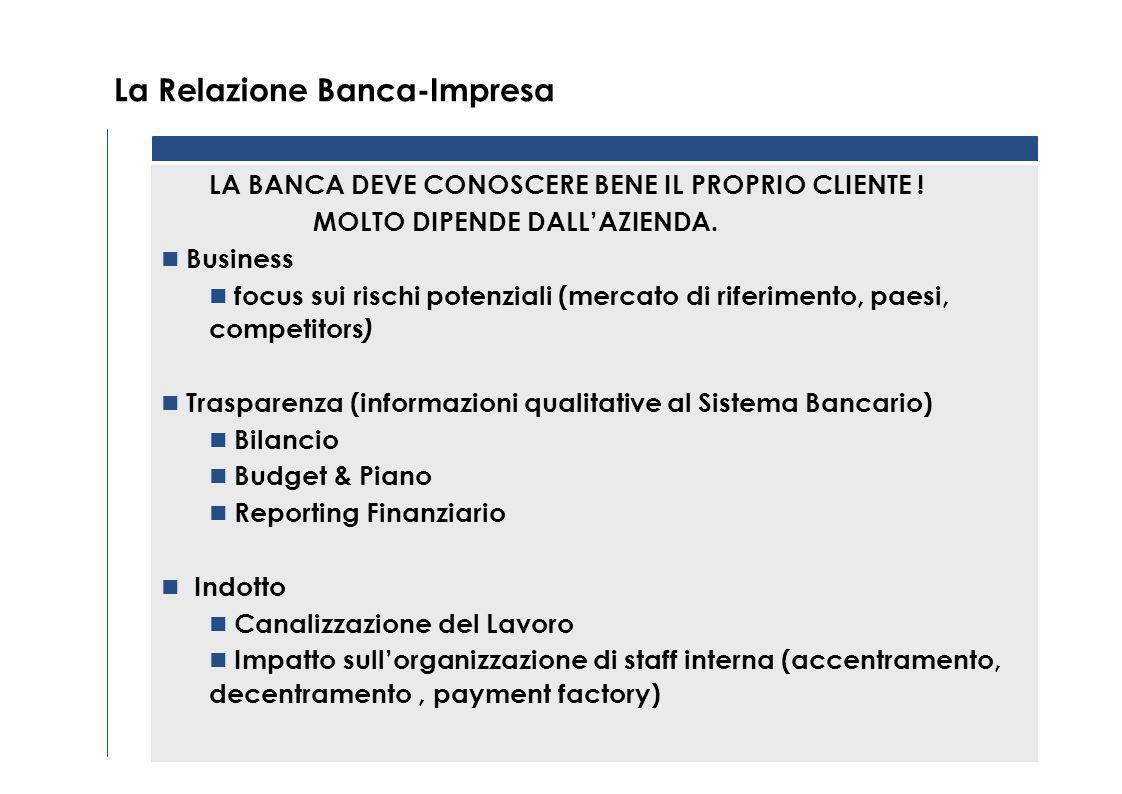La Relazione Banca-Impresa