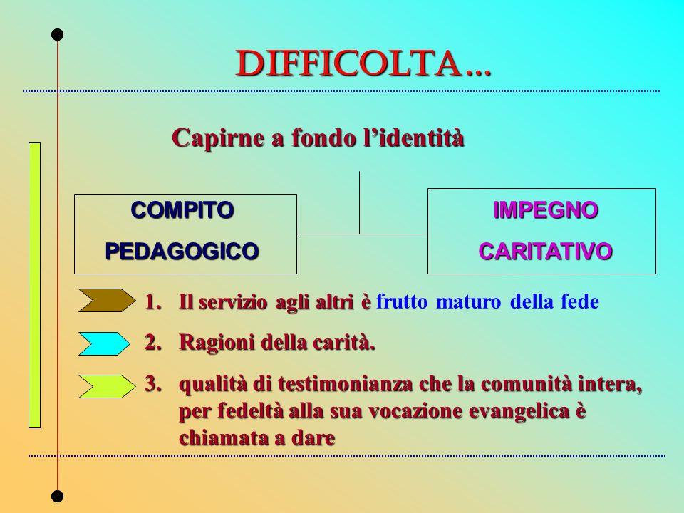DIFFICOLTa… Capirne a fondo l'identità COMPITO PEDAGOGICO IMPEGNO