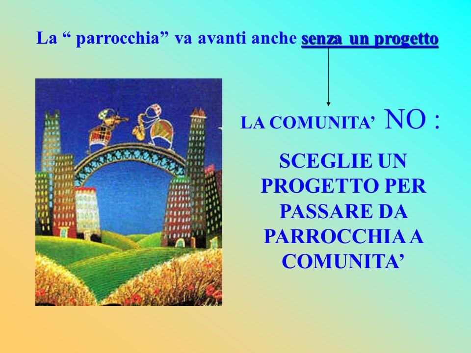 SCEGLIE UN PROGETTO PER PASSARE DA PARROCCHIA A COMUNITA'