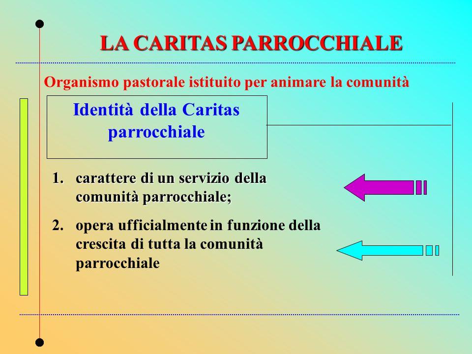 Identità della Caritas parrocchiale