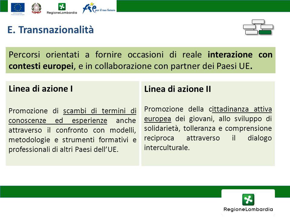 E. Transnazionalità Percorsi orientati a fornire occasioni di reale interazione con contesti europei, e in collaborazione con partner dei Paesi UE.