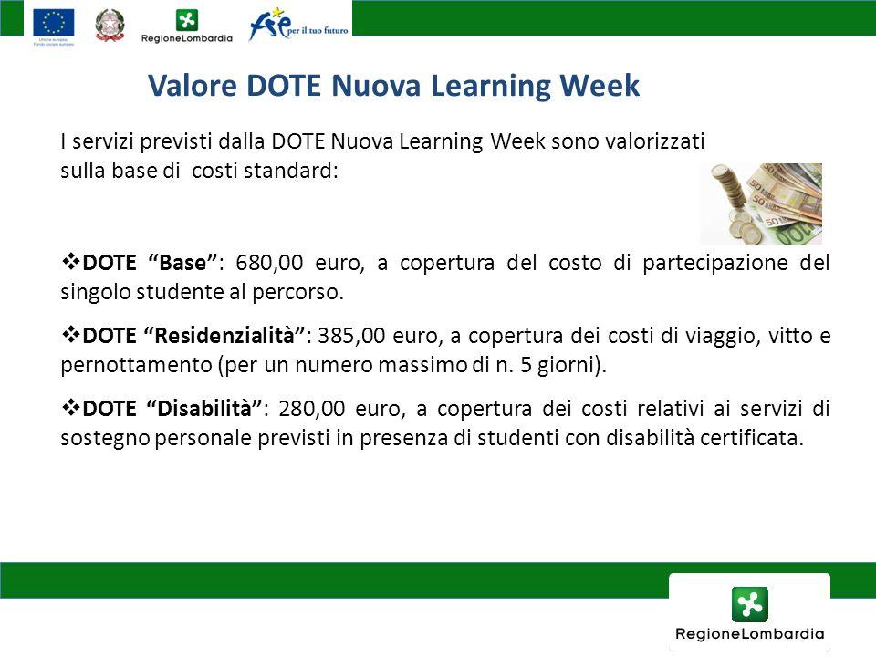 Valore DOTE Nuova Learning Week