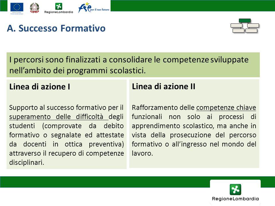A. Successo Formativo I percorsi sono finalizzati a consolidare le competenze sviluppate nell'ambito dei programmi scolastici.