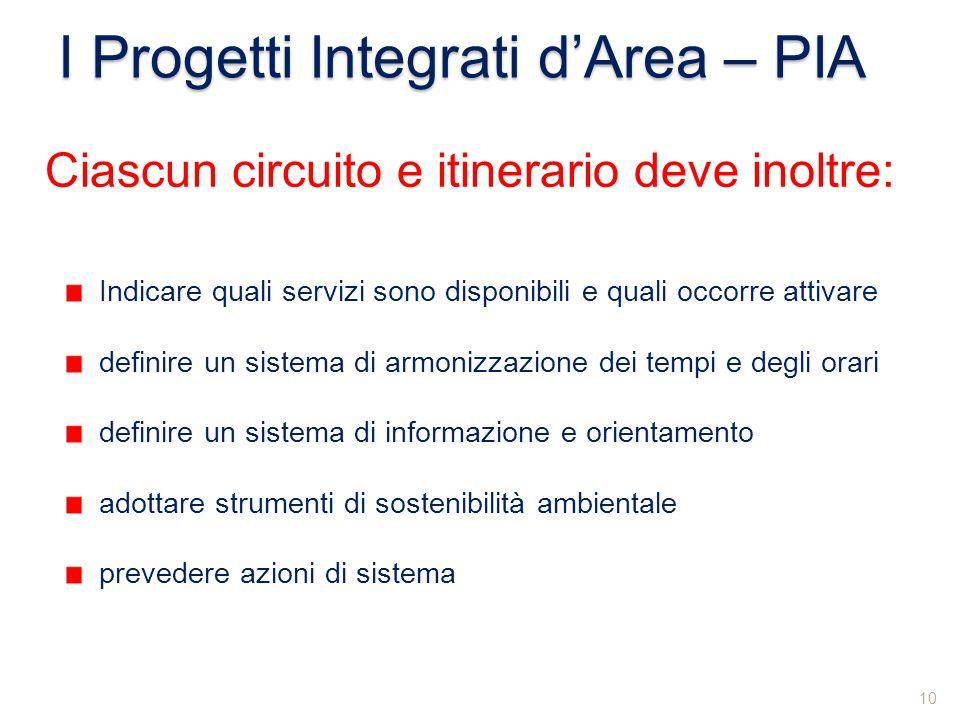 I Progetti Integrati d'Area – PIA