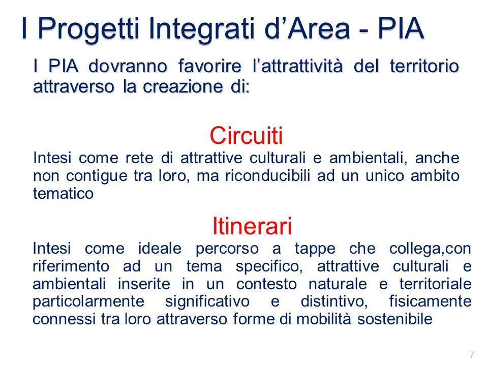 I Progetti Integrati d'Area - PIA