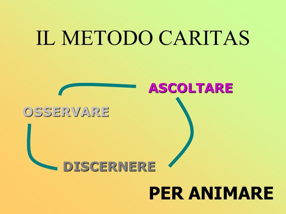 IL METODO CARITAS ASCOLTARE OSSERVARE DISCERNERE PER ANIMARE