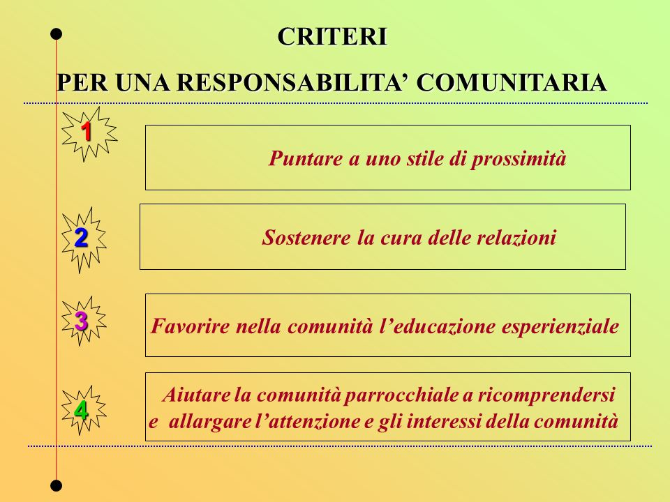 CRITERI PER UNA RESPONSABILITA' COMUNITARIA
