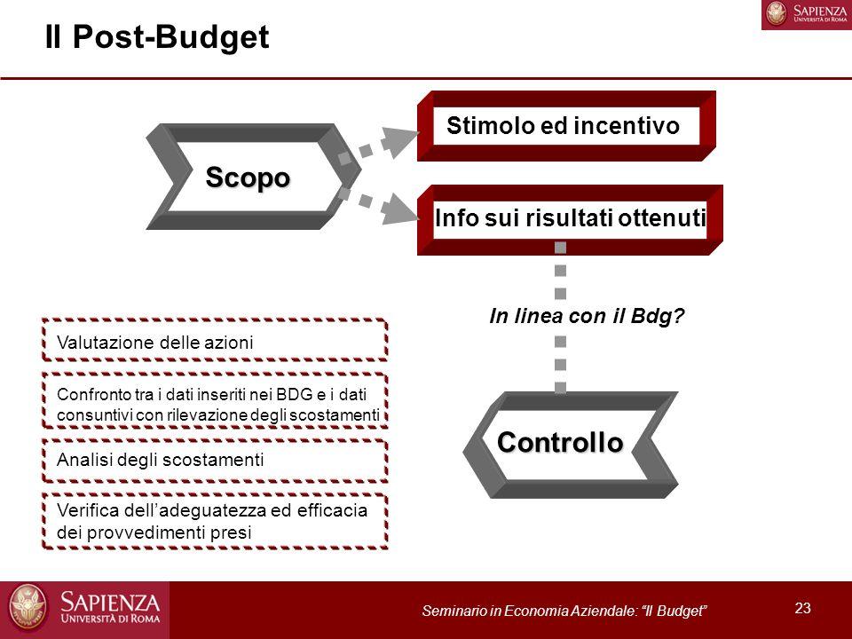 Il Post-Budget Scopo Controllo Stimolo ed incentivo