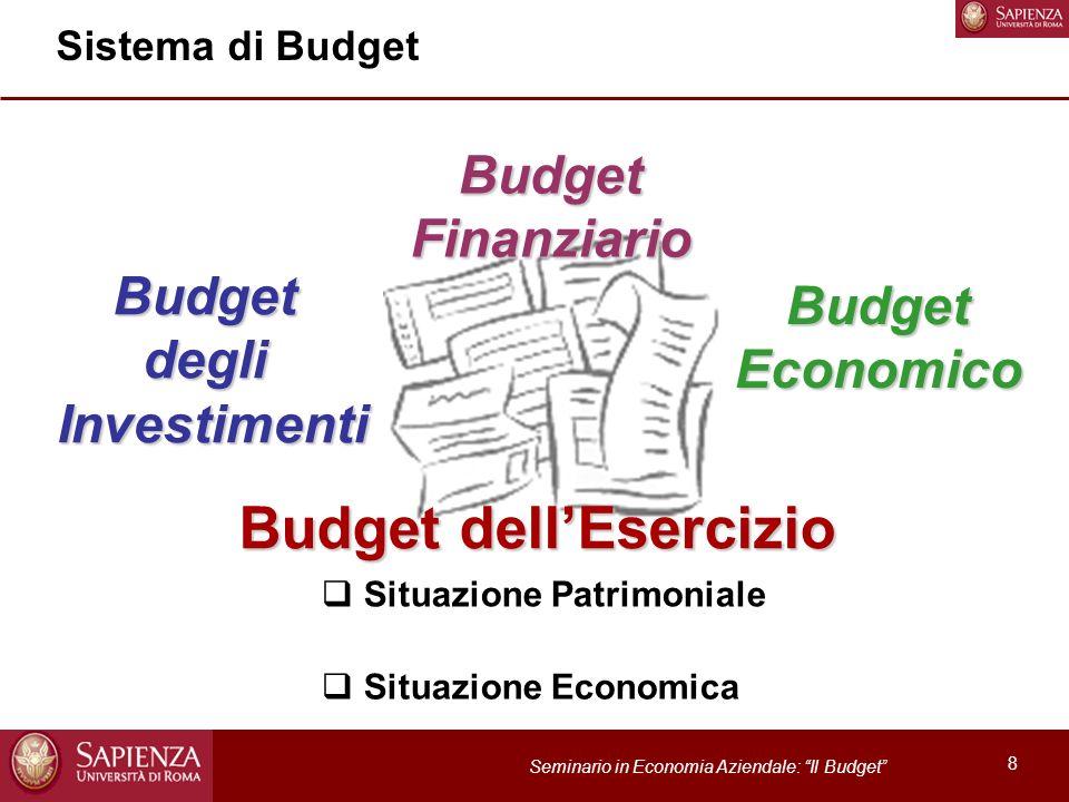 Budget dell'Esercizio