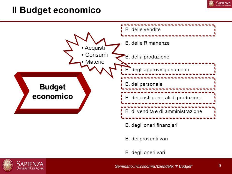 Il Budget economico Budget economico Acquisti Consumi Materie